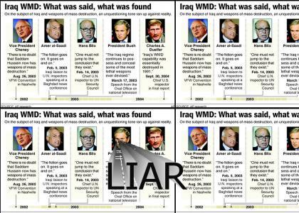 Bush's WMD Lies