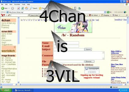 The Truth About 4Chan.org