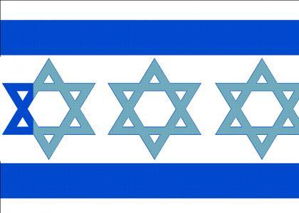 Israel Rates Iran