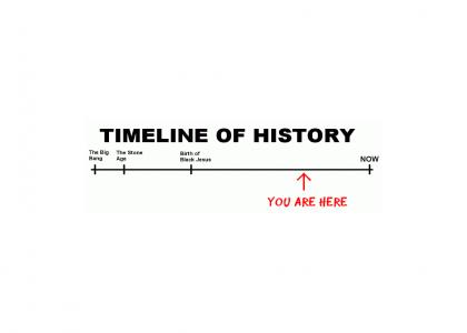 img-timeline