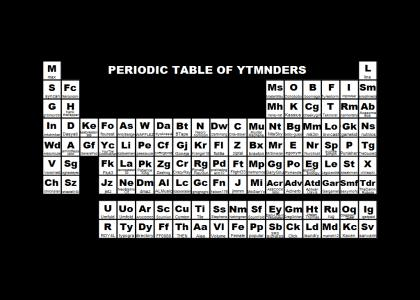 Periodic Table of YTMNDers