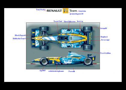 Renault F1 Bingo (Update 2)