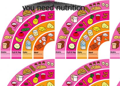 cuppy cake nutrition