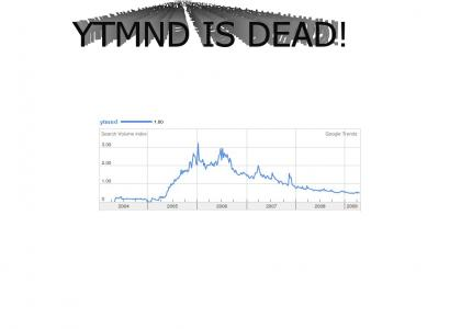 PROOF THAT YTMND IS LAME AND DEAD!