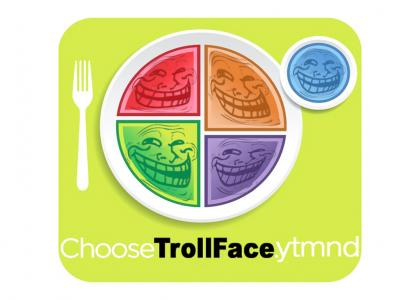 MyPlate.gov: now with 87% more Boston Chicken