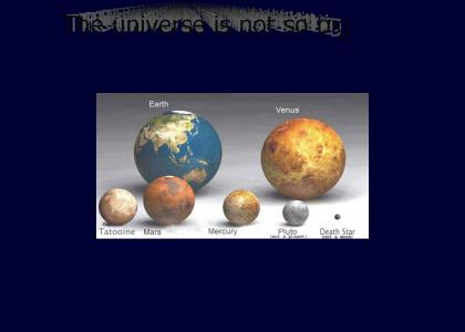 True Size of our World