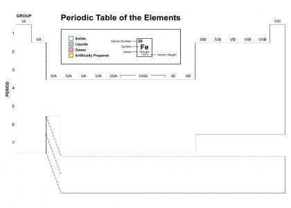 Stan presents: The Elements (v6, refresh)