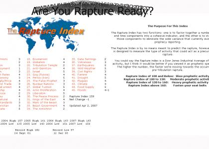 Rapture Forecast