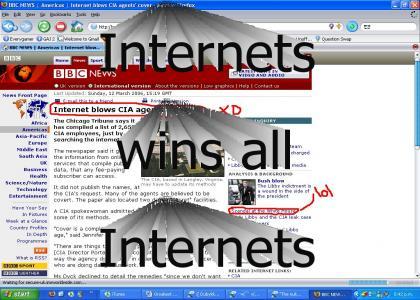 Internets Wins