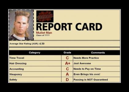 YTMND Report Cards!