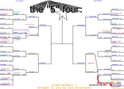 YTMND PLAYOFFS: THE SEMIFINALS!