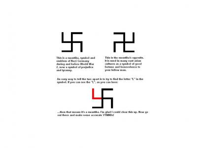 Know Your Swastikas!