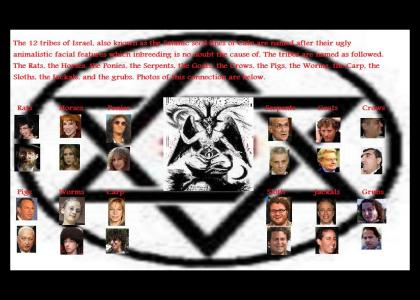 Jewish Animals