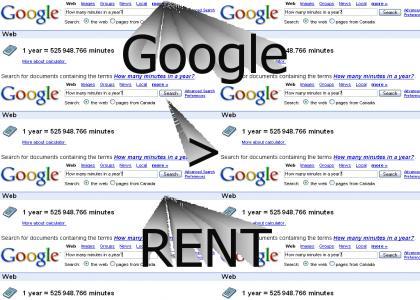 Google > Rent