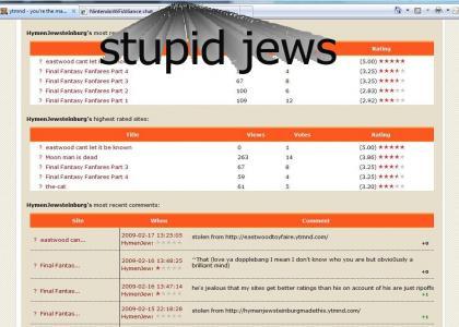 stupid jews