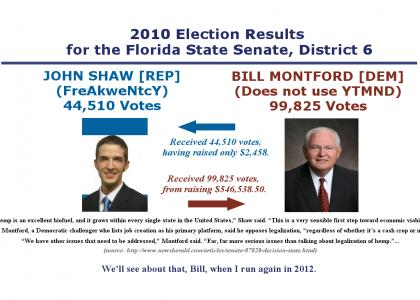 2010 Election Results (for anyone interested)