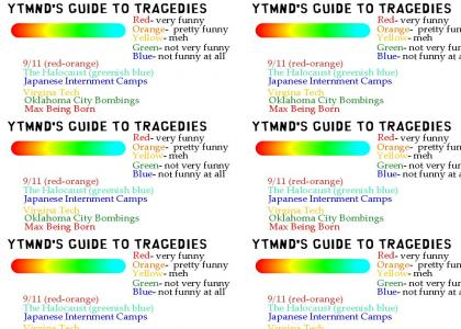 YTMND's Guide to Tragedies
