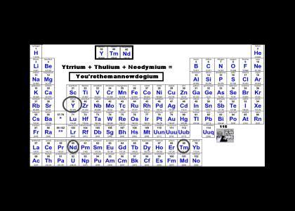 Yourthemannowdog-ium : Elements of YTMND