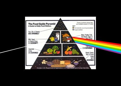 Pink Floyd - Darkside of the Food Pyramid