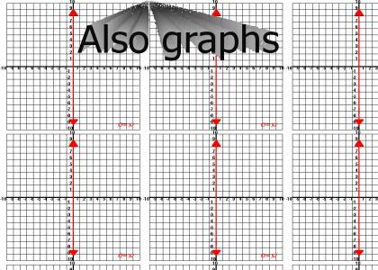 Geometry is Ridin Spinnaz!