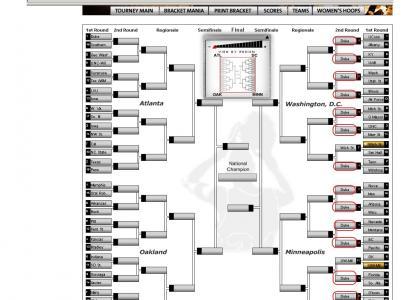Duke advances to the 2nd round