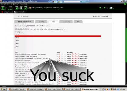 ZEROEVILDARKCOOL is an idiot downvoter!