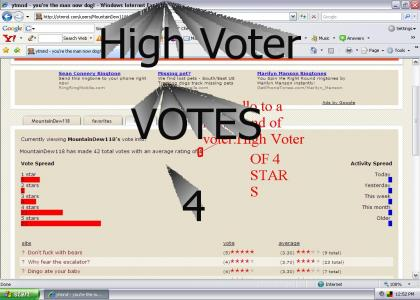 """""""A new brand of voter:HIGH VOTER OF 4 STARS!"""""""