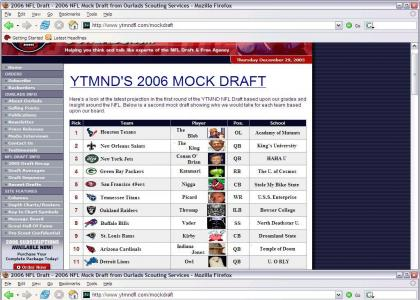 YTMND Mock Draft