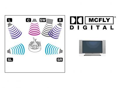 MCFLY DIGITAL: Surround Sound